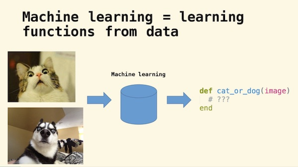 Deep learning intro